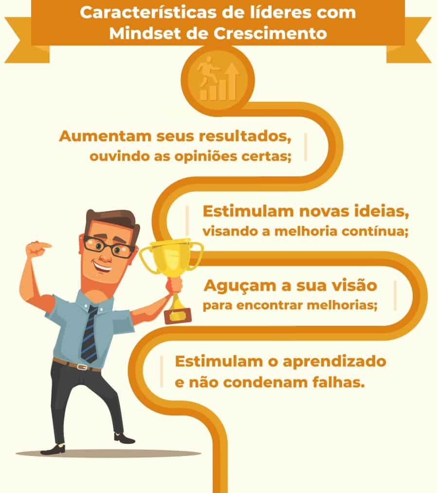 Características de líderes com mindset de crescimento