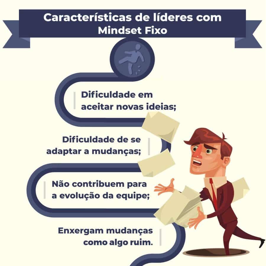 Características de líderes com mindset fixo