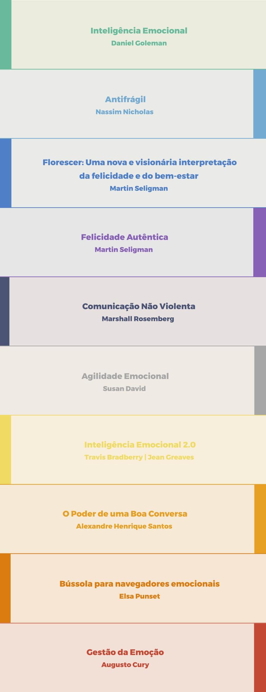 Livros para inteligência emocional