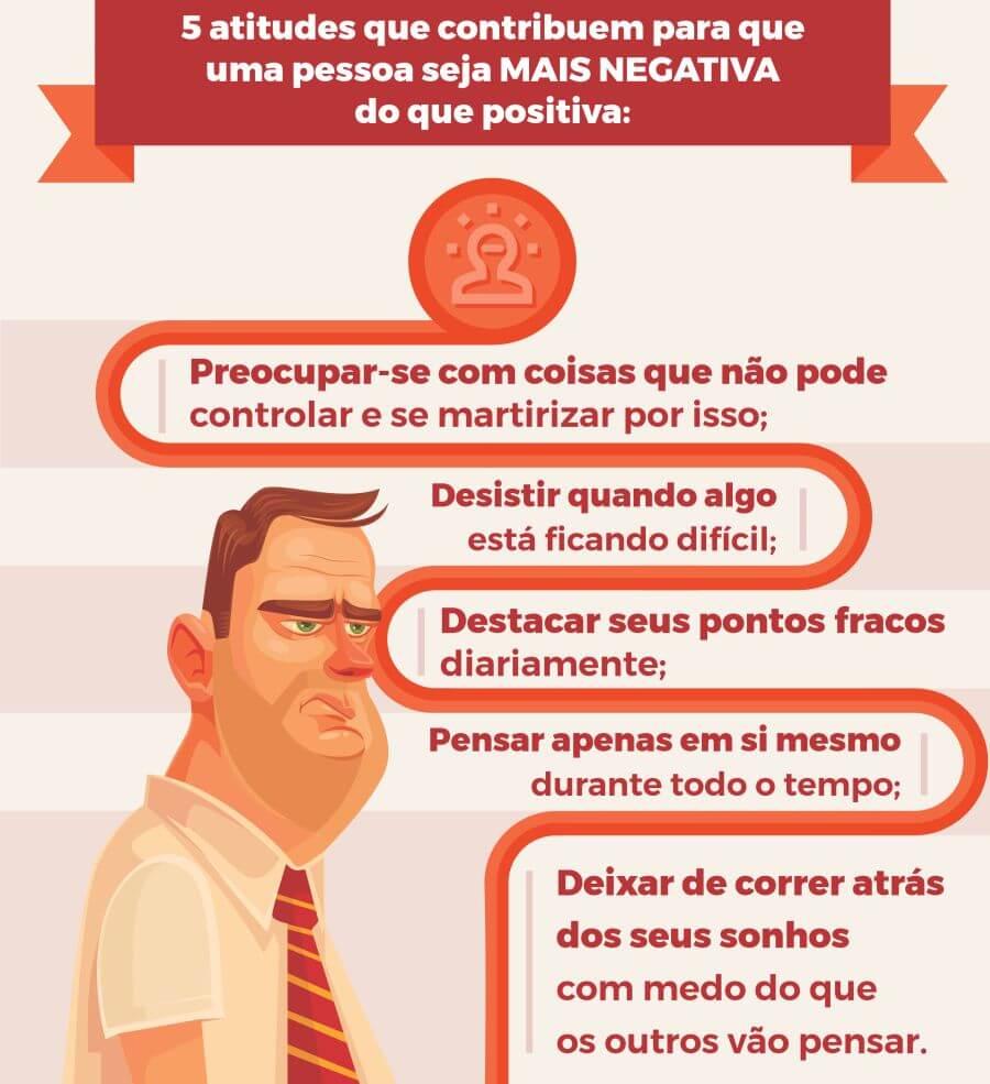Atitudes negativas - infográfico - Loop de Sucesso