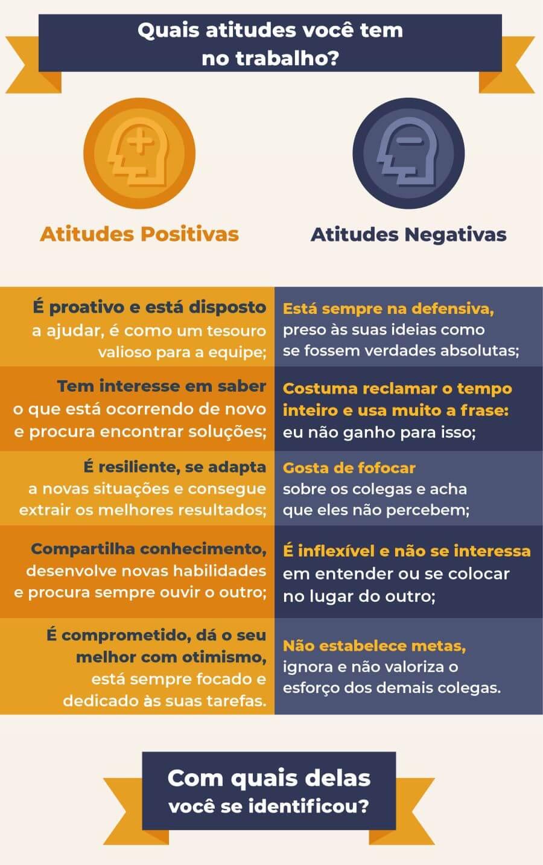 Atitudes positivas no trabalho - infográfico - Loop de Sucesso