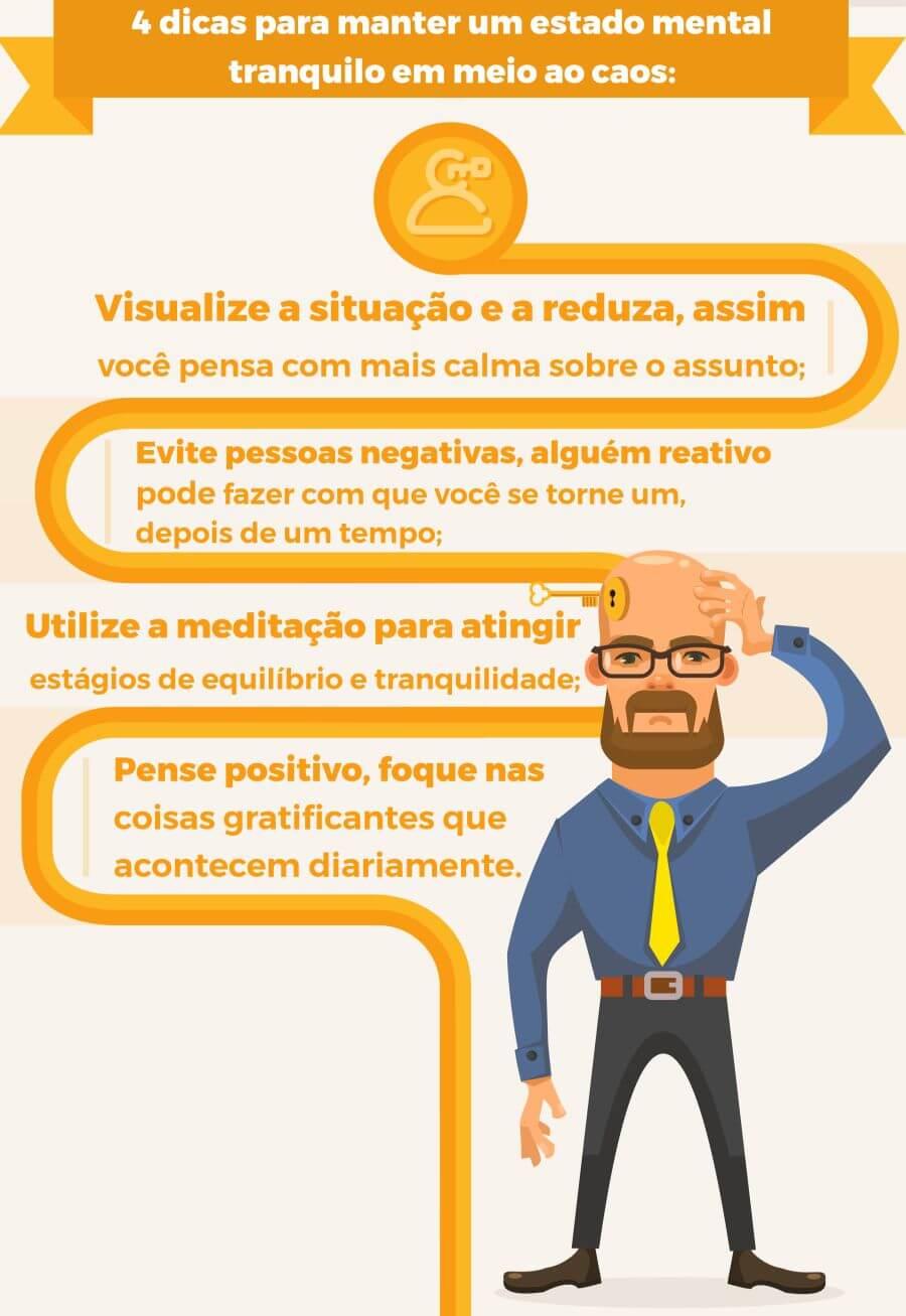 Estado mental positivo - infográfico - Loop de Sucesso