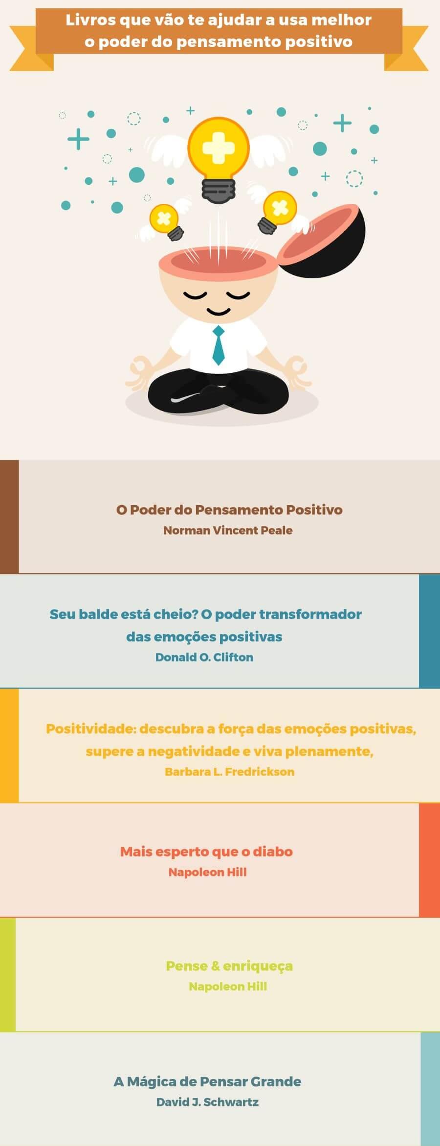 Livros para o pensamento positivo - infográfico - Loop de Sucesso