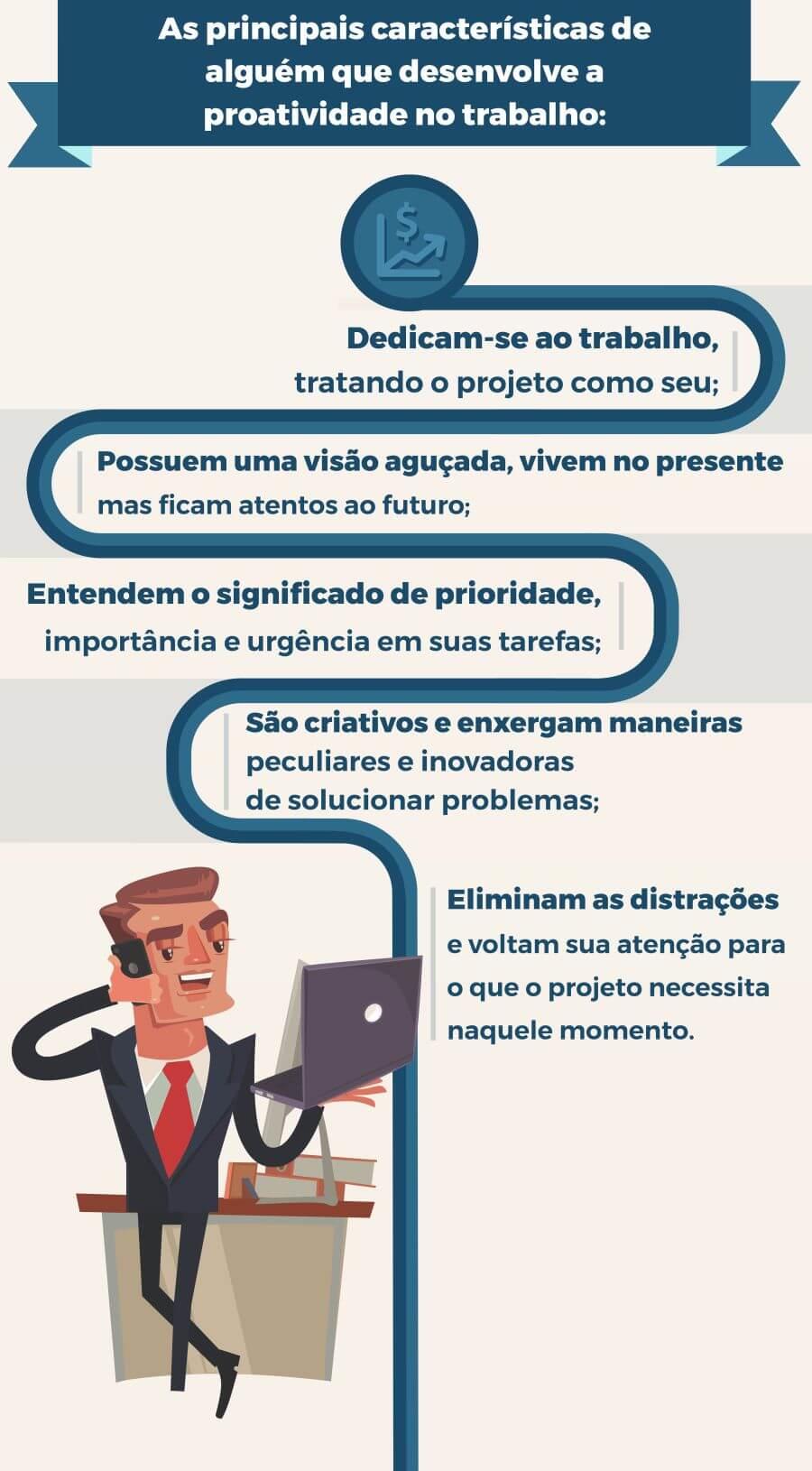 Características de alguém proativo - Infográfico - Loop de Sucesso